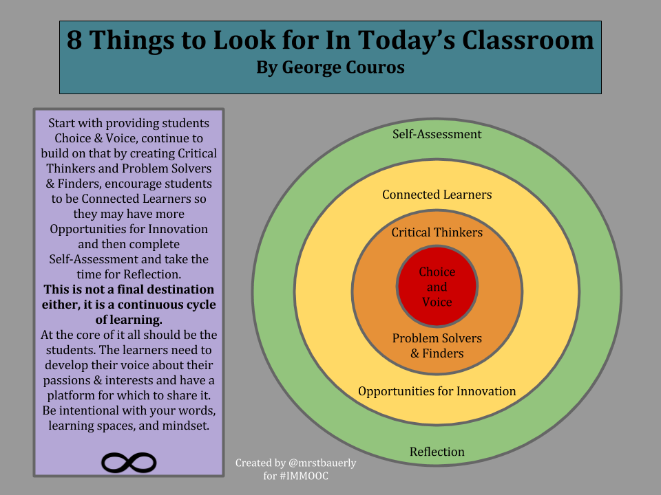 Two Perspectives, One Vision, Leading to a Student-Centered Classroom